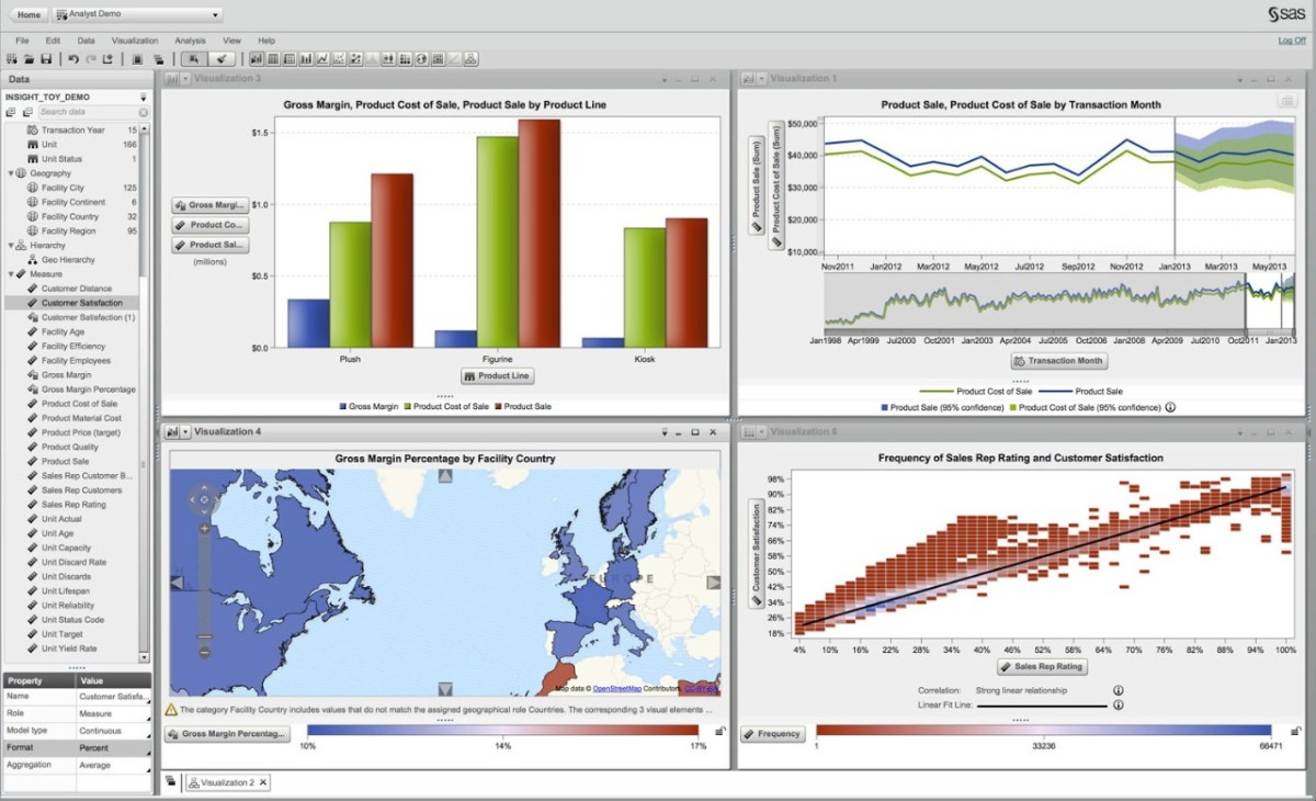 Sas Visual Analytics Faq Updated 1 2014 Ml Dl